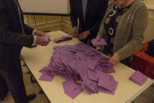 Municipales: Didier Fischer (SE) vire en tête au premier tour
